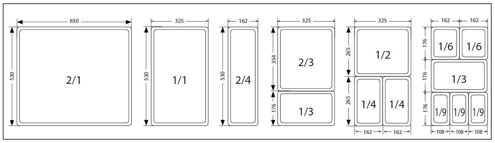 Dimensions aux normes internationales de standardisation du matériel de cuisine NF 631-1
