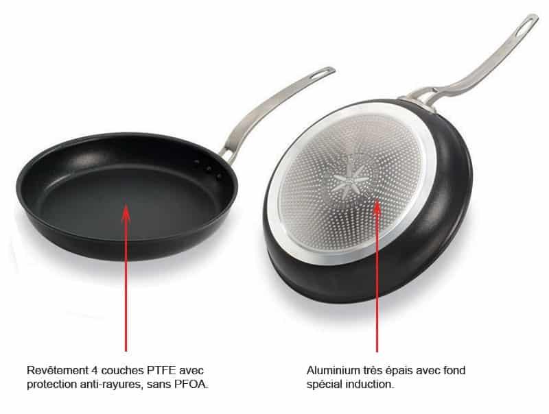 Poêle anti-adhérente  aluminiu